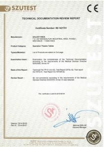 CE-CERTIFICATE-IM-1421701-Rev